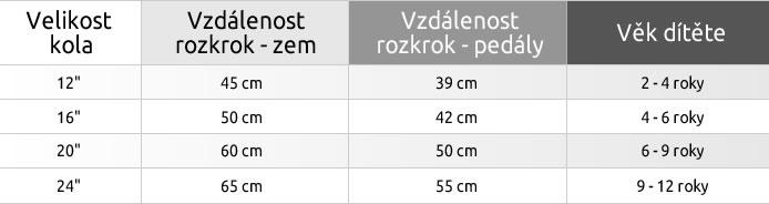 Pro orientaci by Vám měla pomoci i následující tabulka velikostí. 71d1a57727